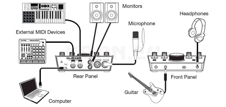 studio usb audio interface diagrams